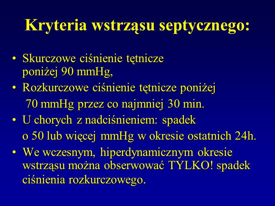 Kryteria wstrząsu septycznego: