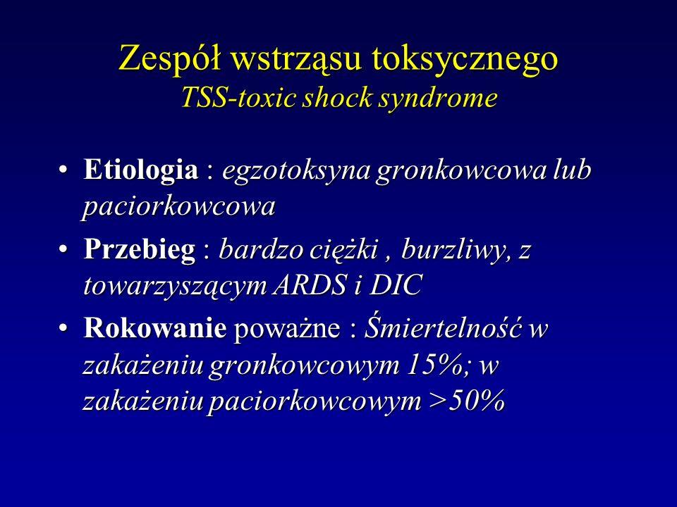 Zespół wstrząsu toksycznego TSS-toxic shock syndrome