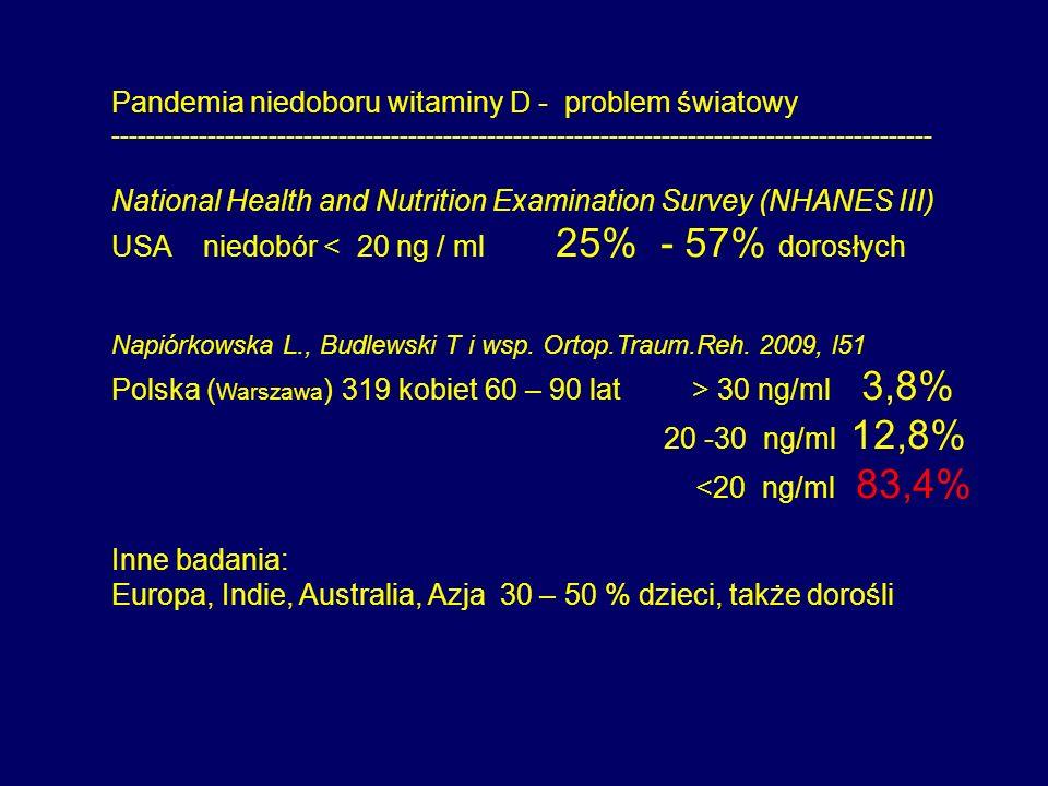 Pandemia niedoboru witaminy D - problem światowy
