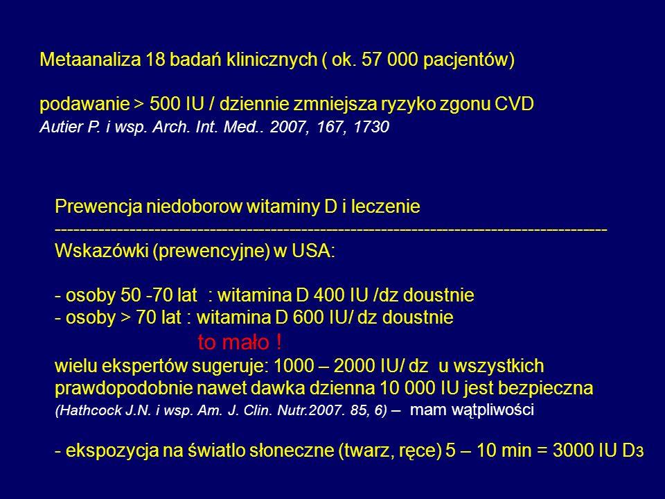 Metaanaliza 18 badań klinicznych ( ok. 57 000 pacjentów)
