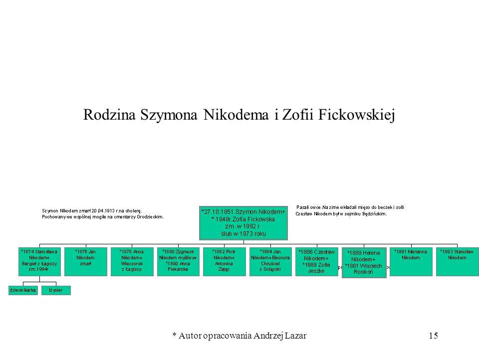Rodzina Szymona Nikodema i Zofii Fickowskiej