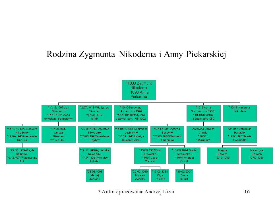 Rodzina Zygmunta Nikodema i Anny Piekarskiej