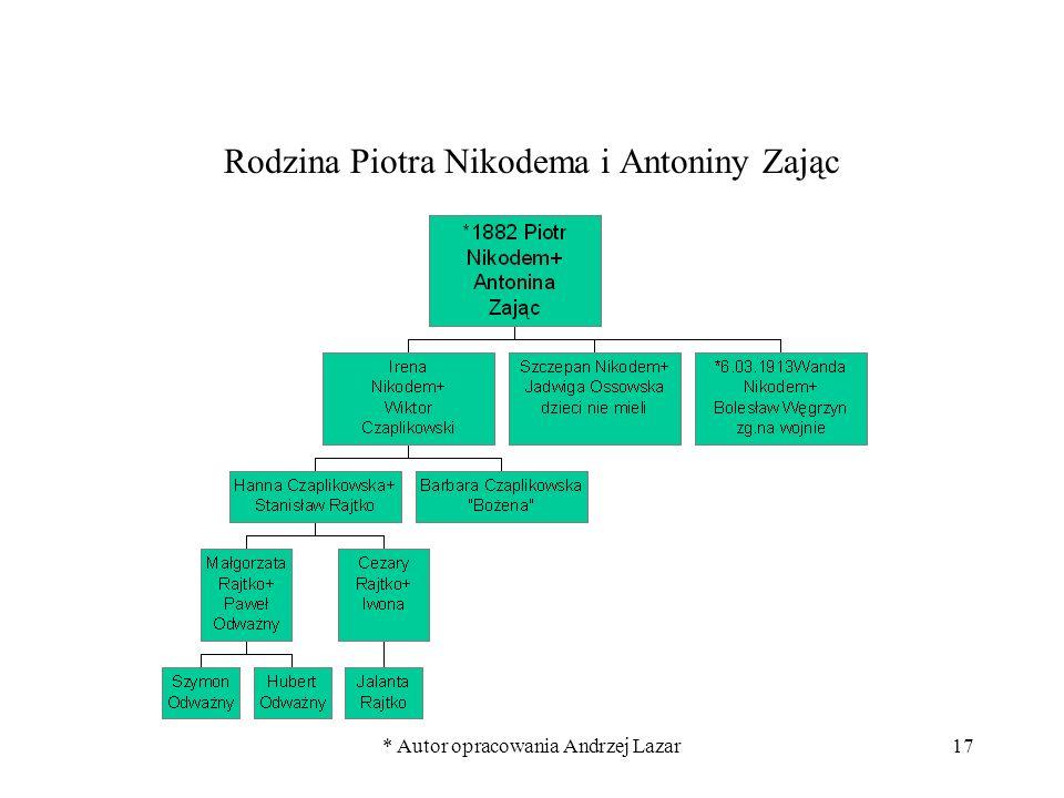 Rodzina Piotra Nikodema i Antoniny Zając