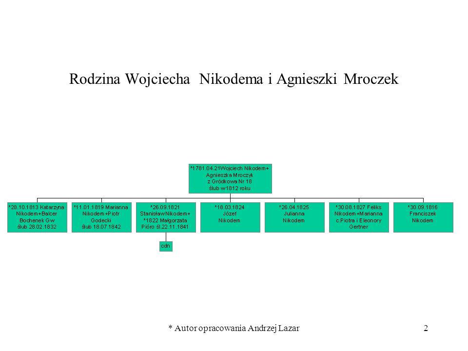 Rodzina Wojciecha Nikodema i Agnieszki Mroczek