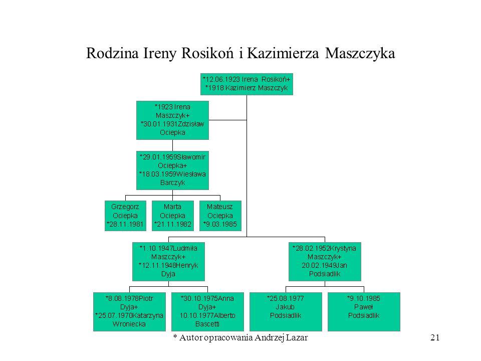 Rodzina Ireny Rosikoń i Kazimierza Maszczyka