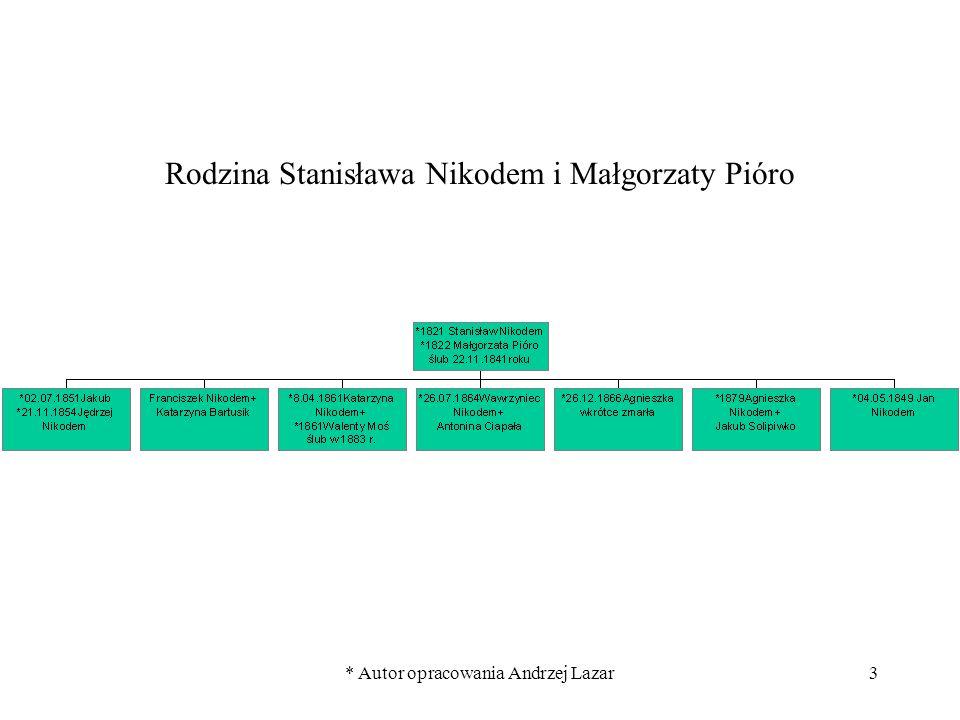Rodzina Stanisława Nikodem i Małgorzaty Pióro
