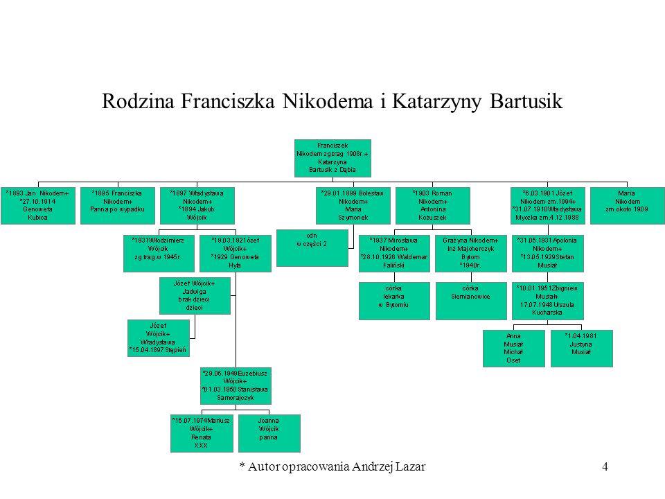 Rodzina Franciszka Nikodema i Katarzyny Bartusik