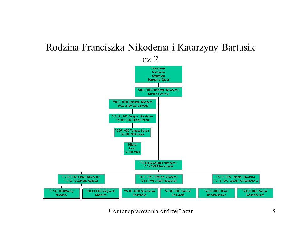 Rodzina Franciszka Nikodema i Katarzyny Bartusik cz.2