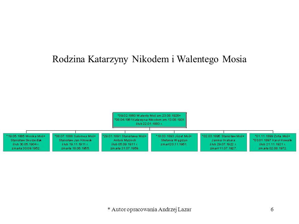 Rodzina Katarzyny Nikodem i Walentego Mosia