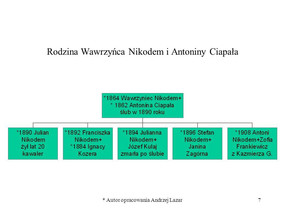 Rodzina Wawrzyńca Nikodem i Antoniny Ciapała