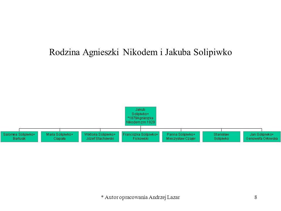 Rodzina Agnieszki Nikodem i Jakuba Solipiwko