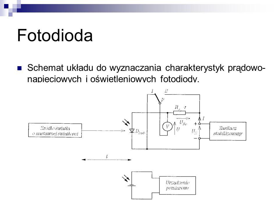 Fotodioda Schemat układu do wyznaczania charakterystyk prądowo-napięciowych i oświetleniowych fotodiody.