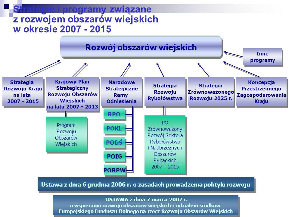 Strategie i programy związane z rozwojem obszarów wiejskich w okresie 2007 - 2015