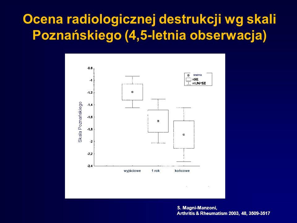Ocena radiologicznej destrukcji wg skali Poznańskiego (4,5-letnia obserwacja)