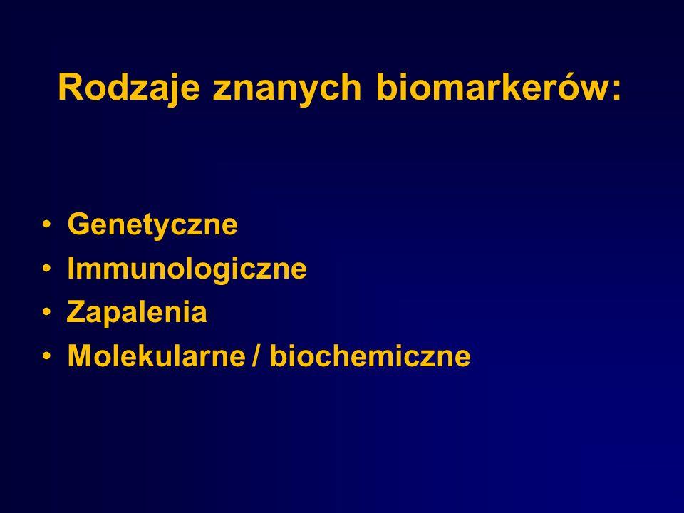 Rodzaje znanych biomarkerów: