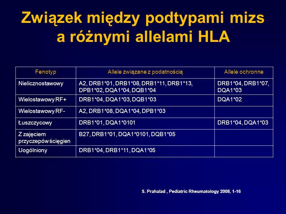 Związek między podtypami mizs a różnymi allelami HLA