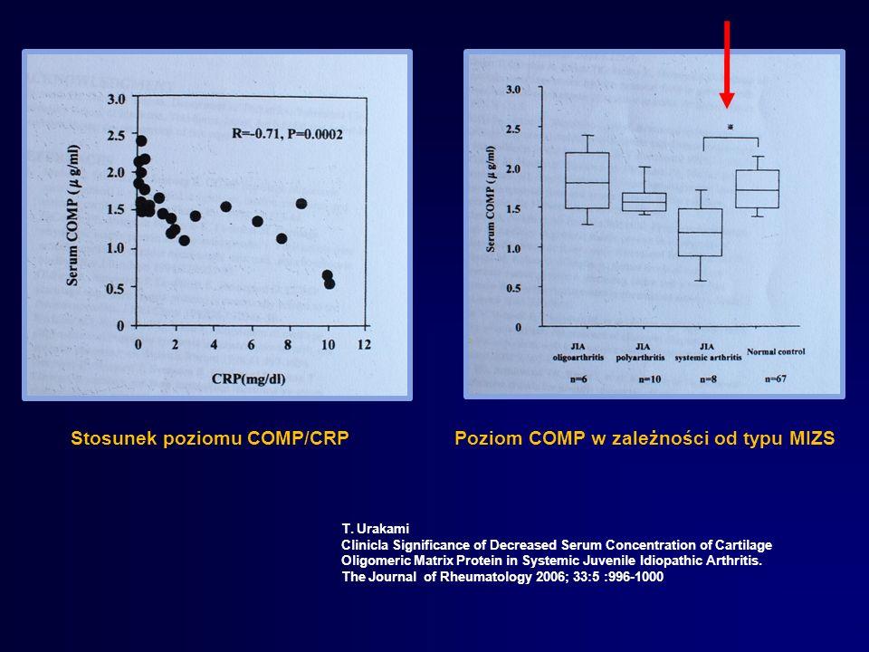 Stosunek poziomu COMP/CRP Poziom COMP w zależności od typu MIZS