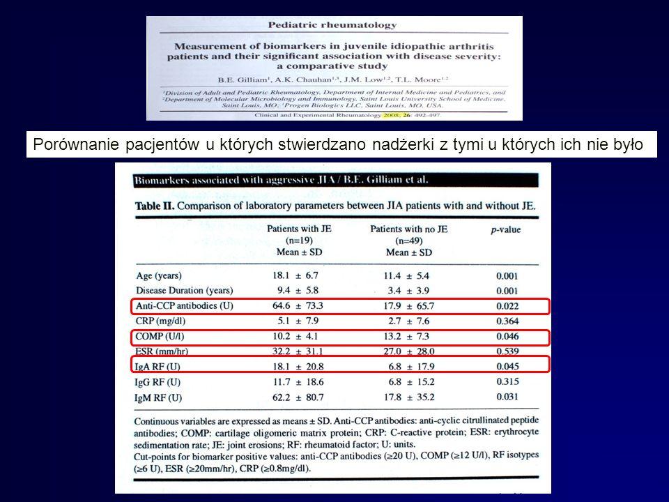 Porównanie pacjentów u których stwierdzano nadżerki z tymi u których ich nie było