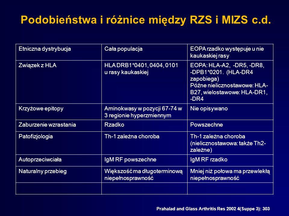Podobieństwa i różnice między RZS i MIZS c.d.