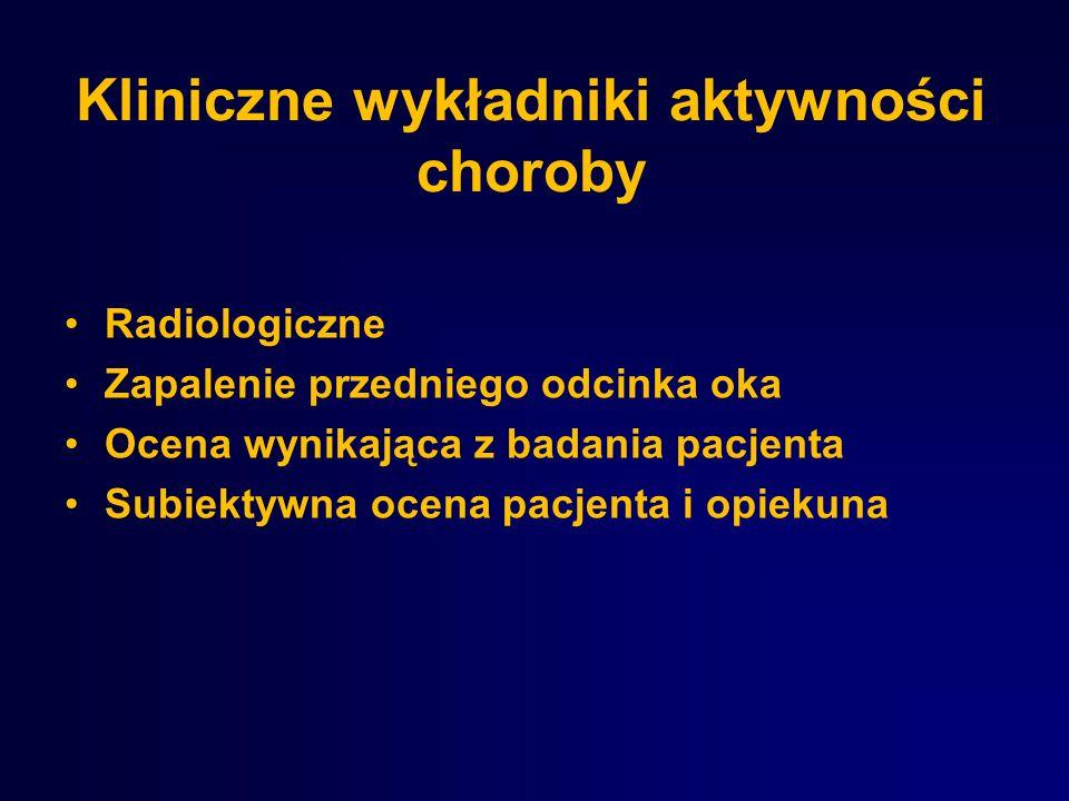 Kliniczne wykładniki aktywności choroby