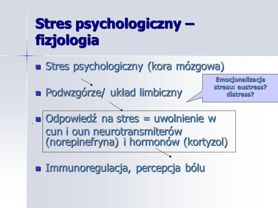 Stres psychologiczny – fizjologia