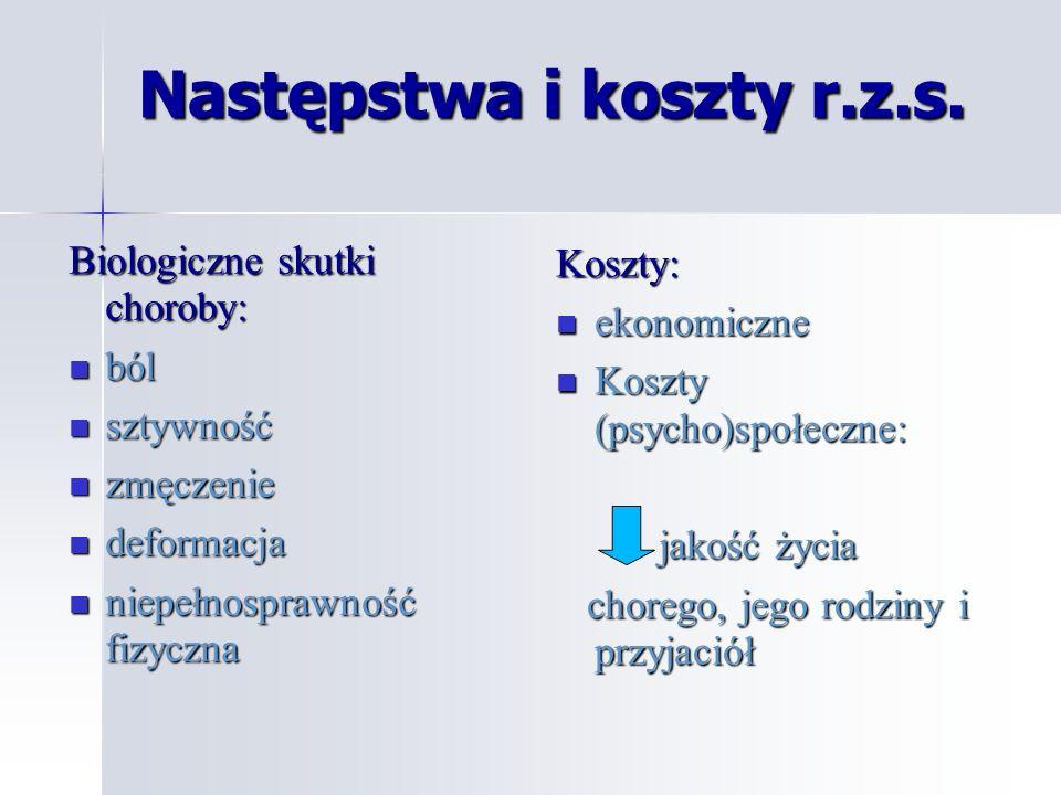 Następstwa i koszty r.z.s.