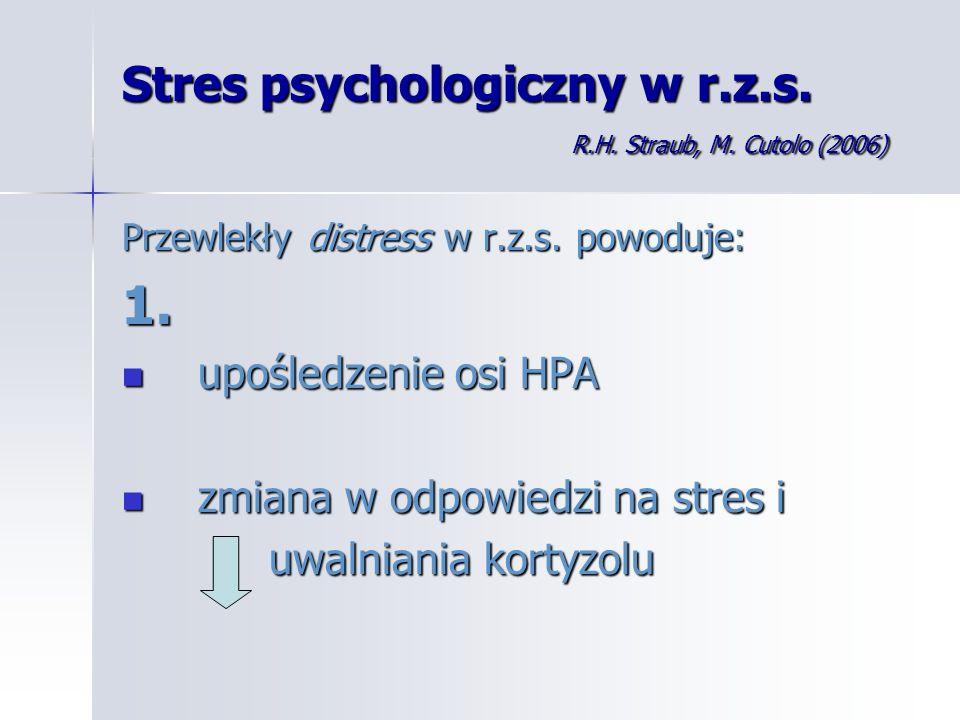 Stres psychologiczny w r.z.s. R.H. Straub, M. Cutolo (2006)