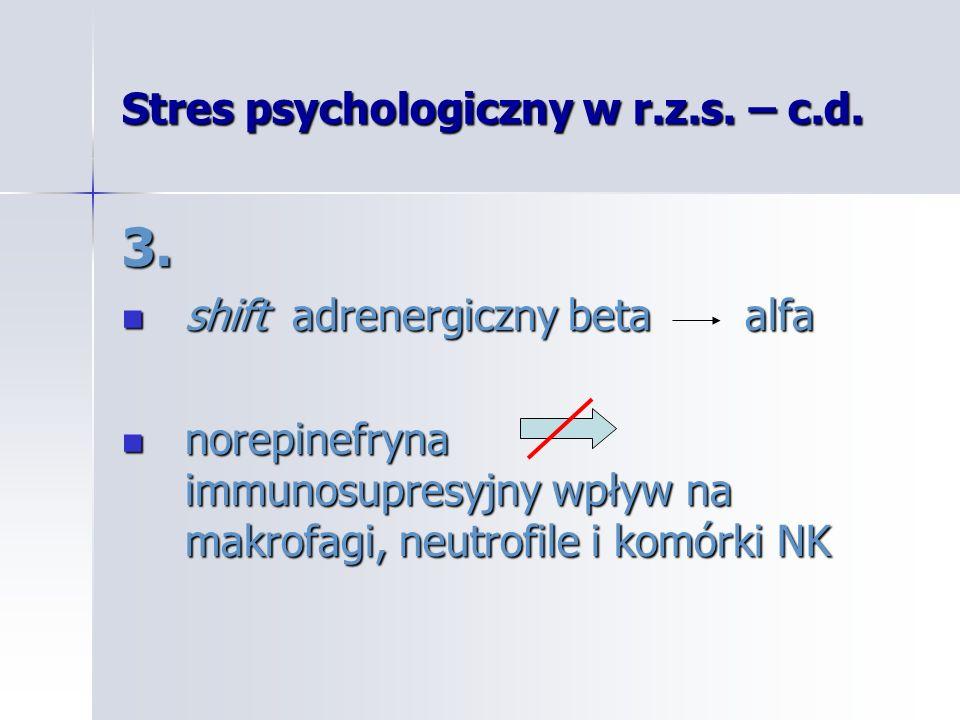 Stres psychologiczny w r.z.s. – c.d.