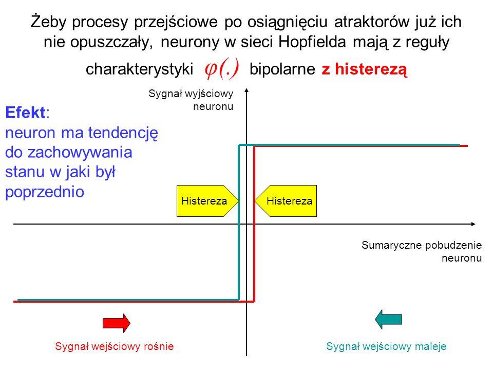 Efekt: neuron ma tendencję do zachowywania stanu w jaki był poprzednio