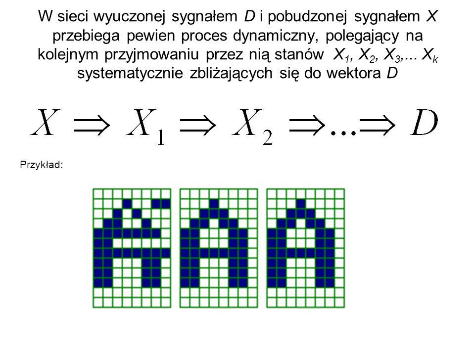 W sieci wyuczonej sygnałem D i pobudzonej sygnałem X przebiega pewien proces dynamiczny, polegający na kolejnym przyjmowaniu przez nią stanów X1, X2, X3,... Xk systematycznie zbliżających się do wektora D