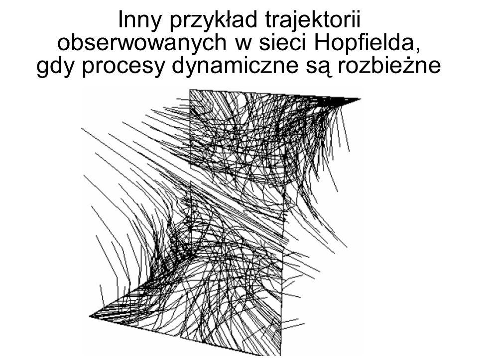 Inny przykład trajektorii obserwowanych w sieci Hopfielda, gdy procesy dynamiczne są rozbieżne