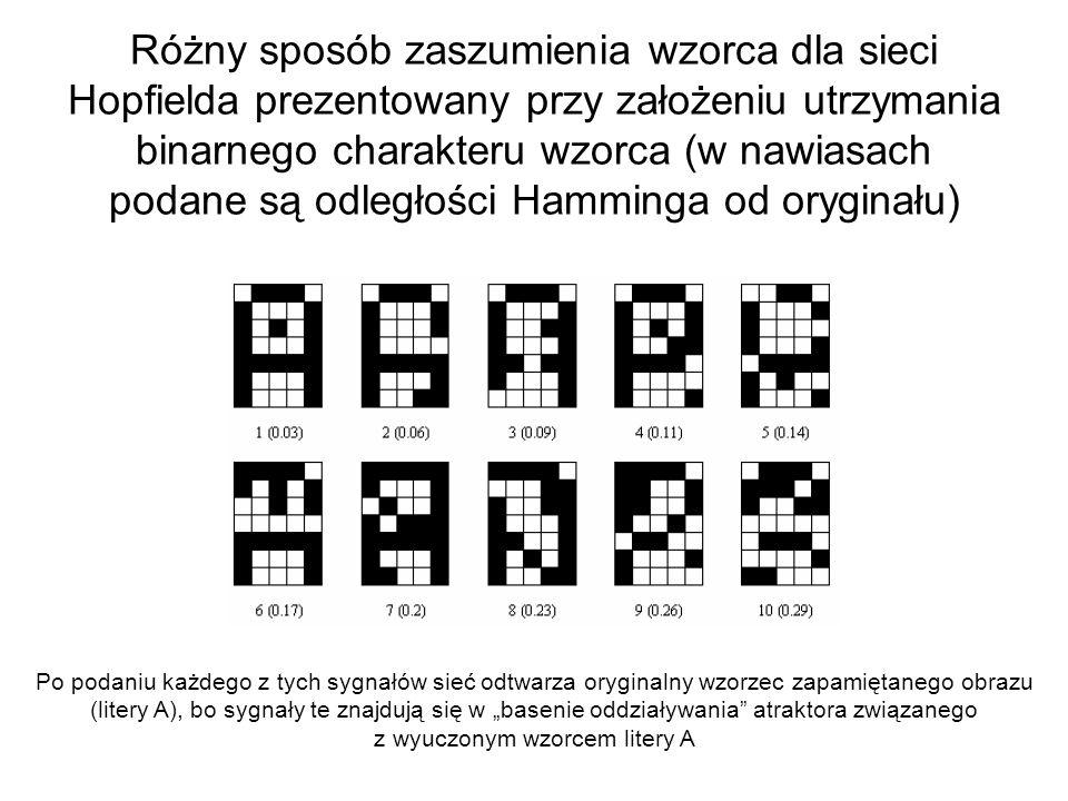 Różny sposób zaszumienia wzorca dla sieci Hopfielda prezentowany przy założeniu utrzymania binarnego charakteru wzorca (w nawiasach podane są odległości Hamminga od oryginału)
