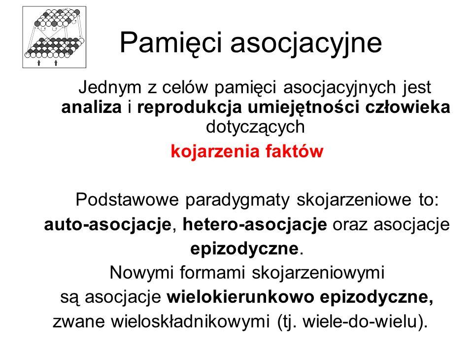 Pamięci asocjacyjne Jednym z celów pamięci asocjacyjnych jest analiza i reprodukcja umiejętności człowieka dotyczących.