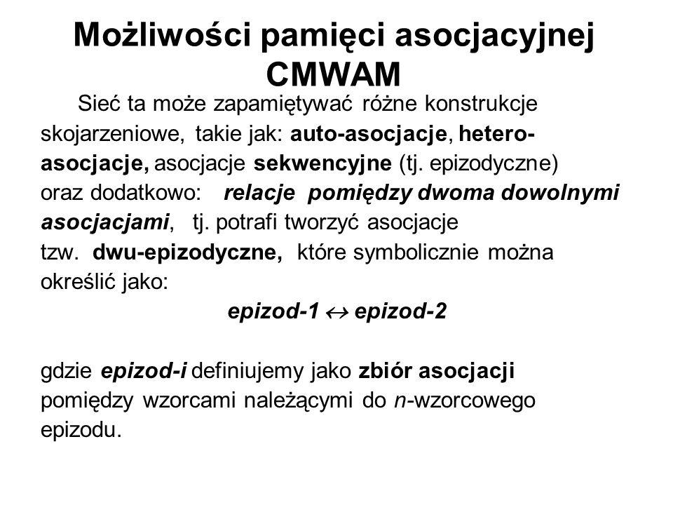 Możliwości pamięci asocjacyjnej CMWAM