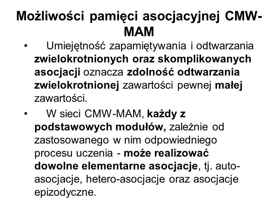 Możliwości pamięci asocjacyjnej CMW-MAM