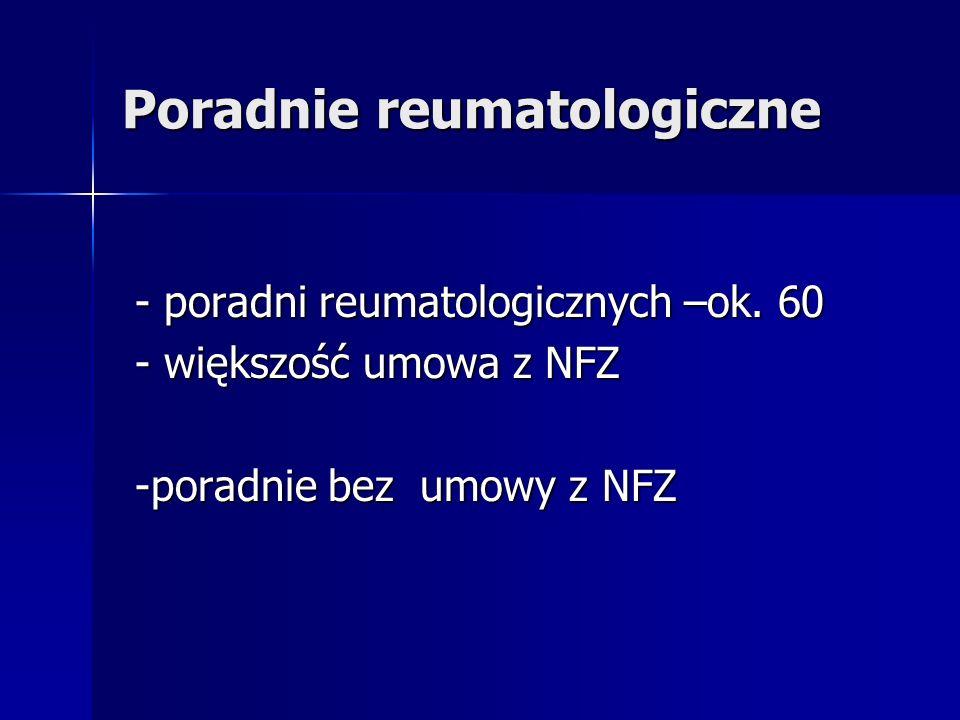 Poradnie reumatologiczne