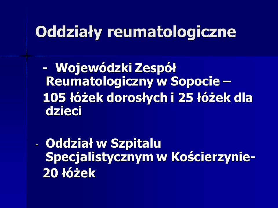 Oddziały reumatologiczne