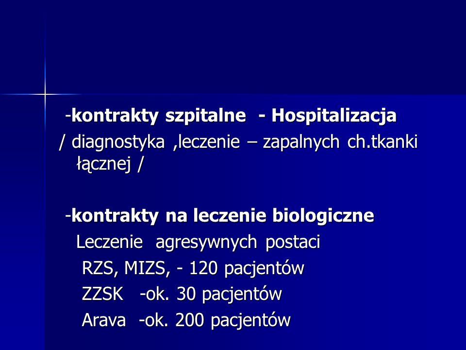 -kontrakty szpitalne - Hospitalizacja