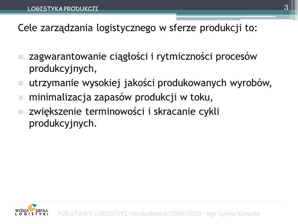 Cele zarządzania logistycznego w sferze produkcji to: