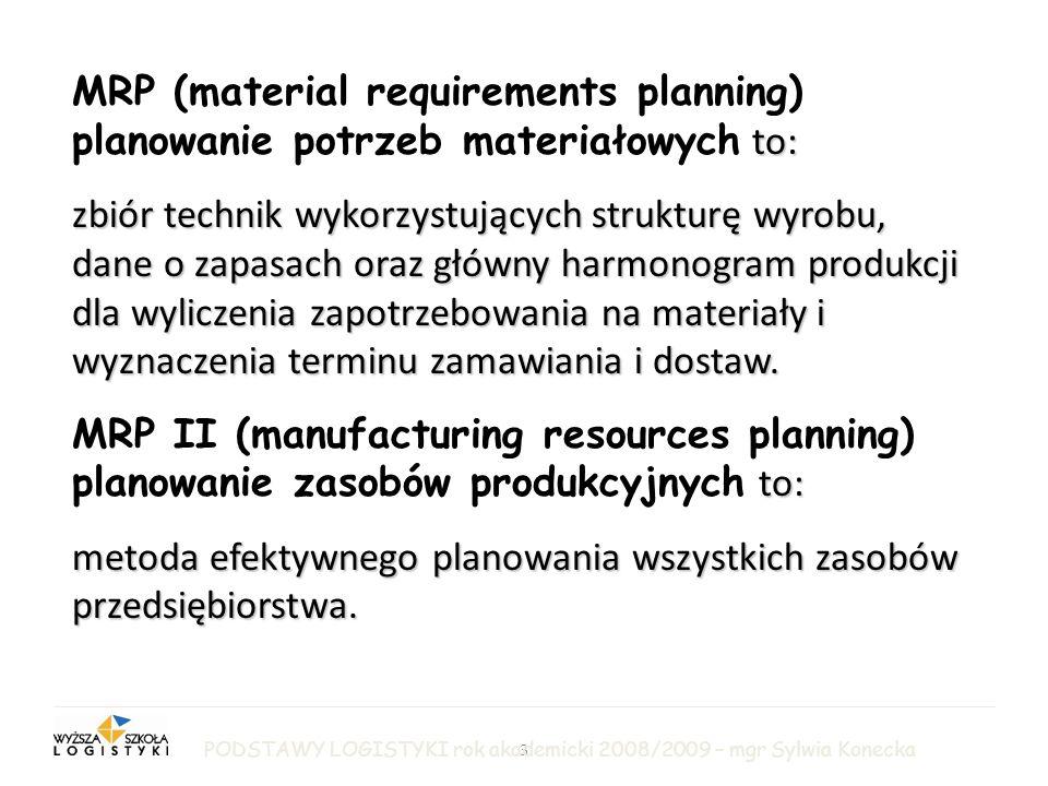 metoda efektywnego planowania wszystkich zasobów przedsiębiorstwa.