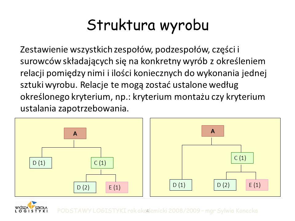 LOGISTYKA PRODUKCJI Struktura wyrobu.