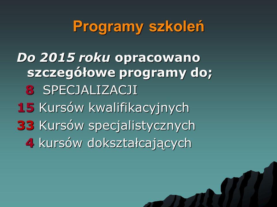 Programy szkoleń Do 2015 roku opracowano szczegółowe programy do;