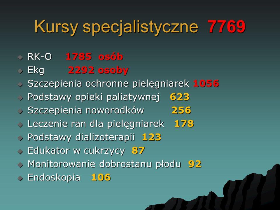 Kursy specjalistyczne 7769
