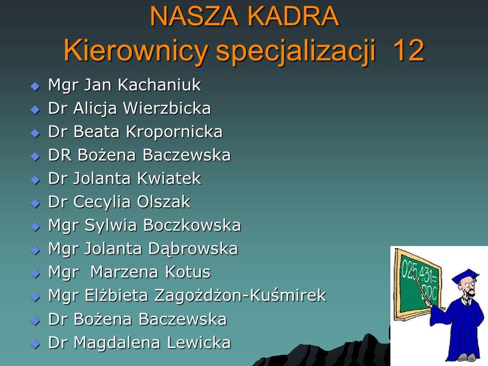 NASZA KADRA Kierownicy specjalizacji 12