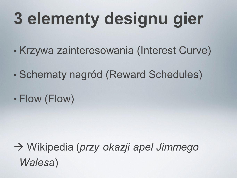 3 elementy designu gier Krzywa zainteresowania (Interest Curve)