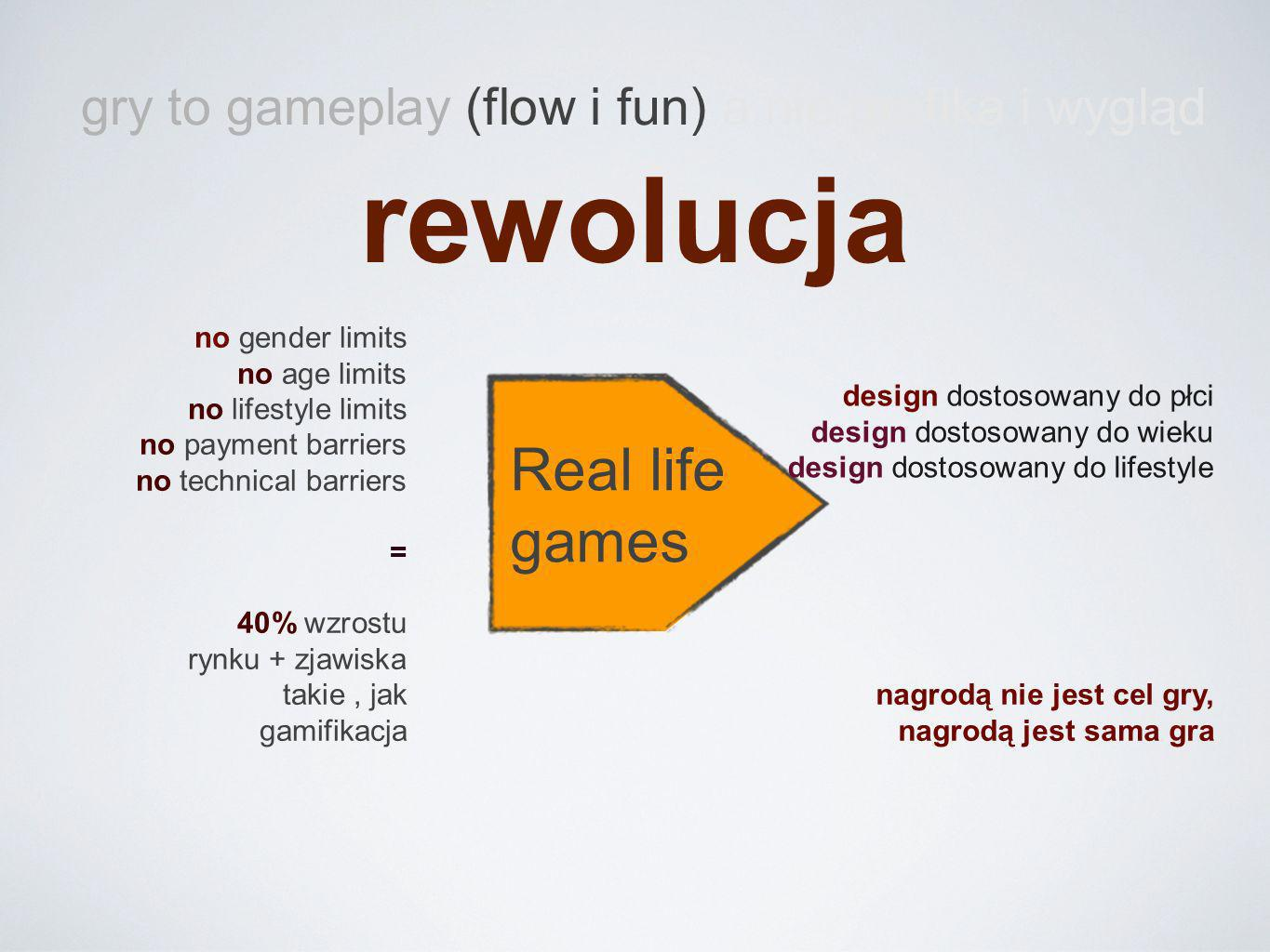 gry to gameplay (flow i fun) a nie grafika i wygląd