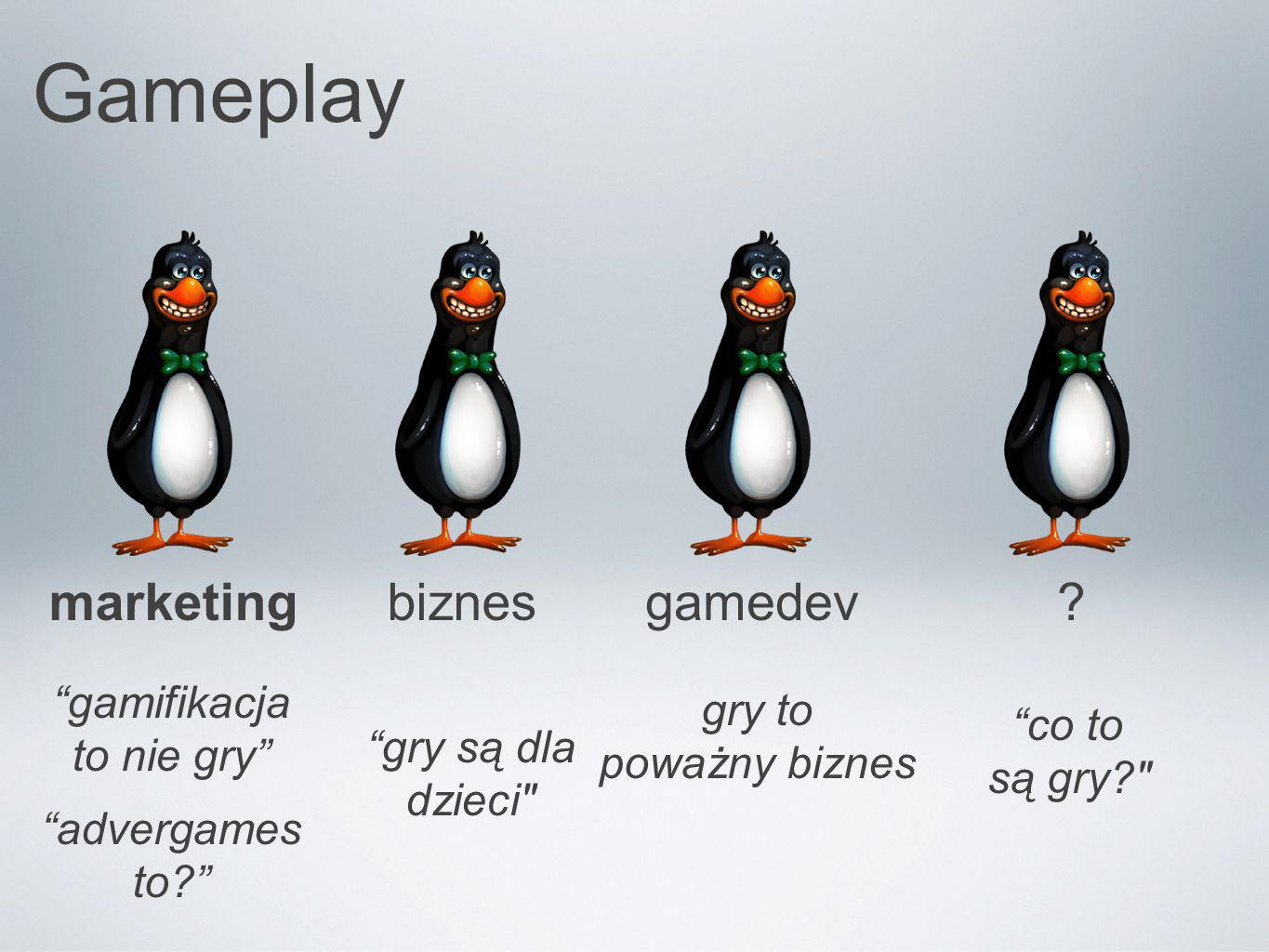 Gameplay marketing biznes gamedev gamifikacja gry to co to