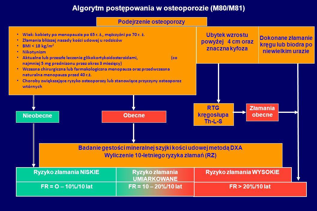 Algorytm postępowania w osteoporozie (M80/M81)