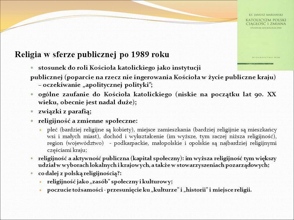 Religia w sferze publicznej po 1989 roku