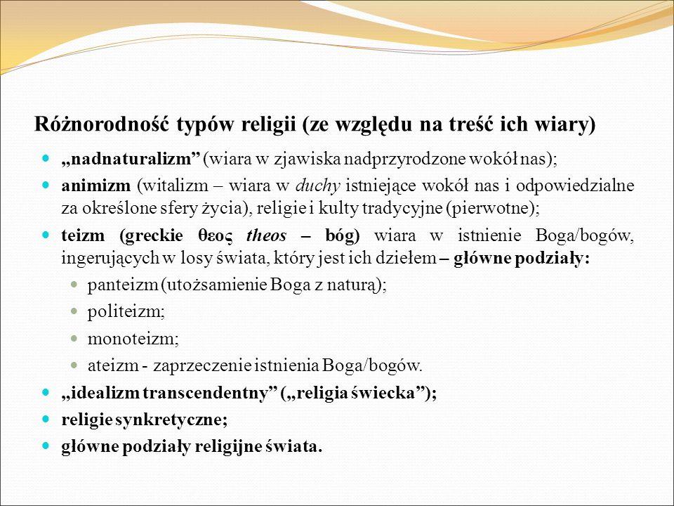 Różnorodność typów religii (ze względu na treść ich wiary)